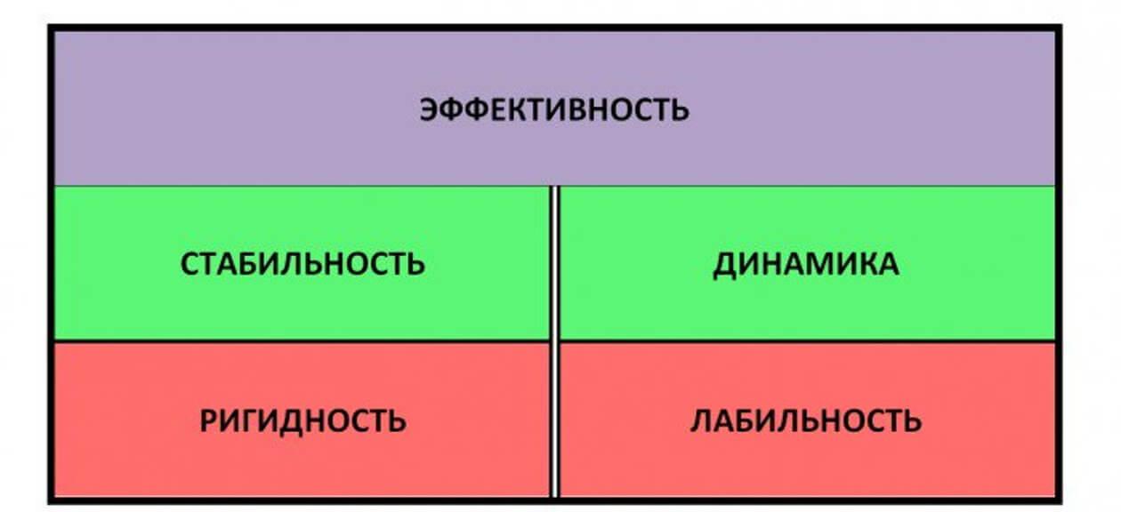 Эффективность психотерапии_1